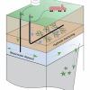 diagram of hydraulic fracking