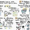 image of a sketchnote from a talke